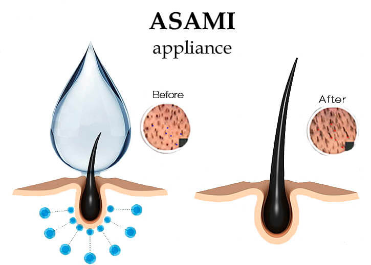asami spray benefits