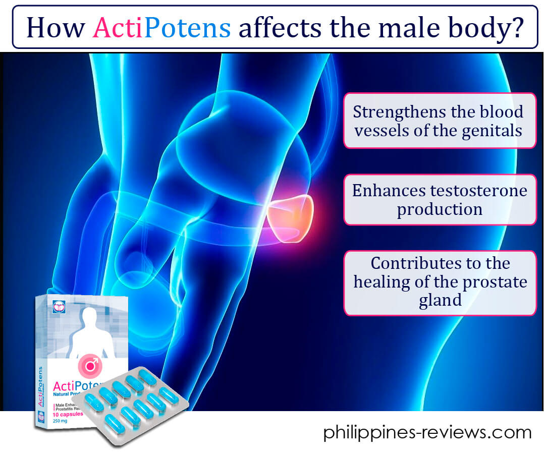 ActiPotens side effects
