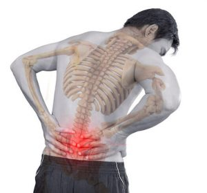 musculoskeletal disorder